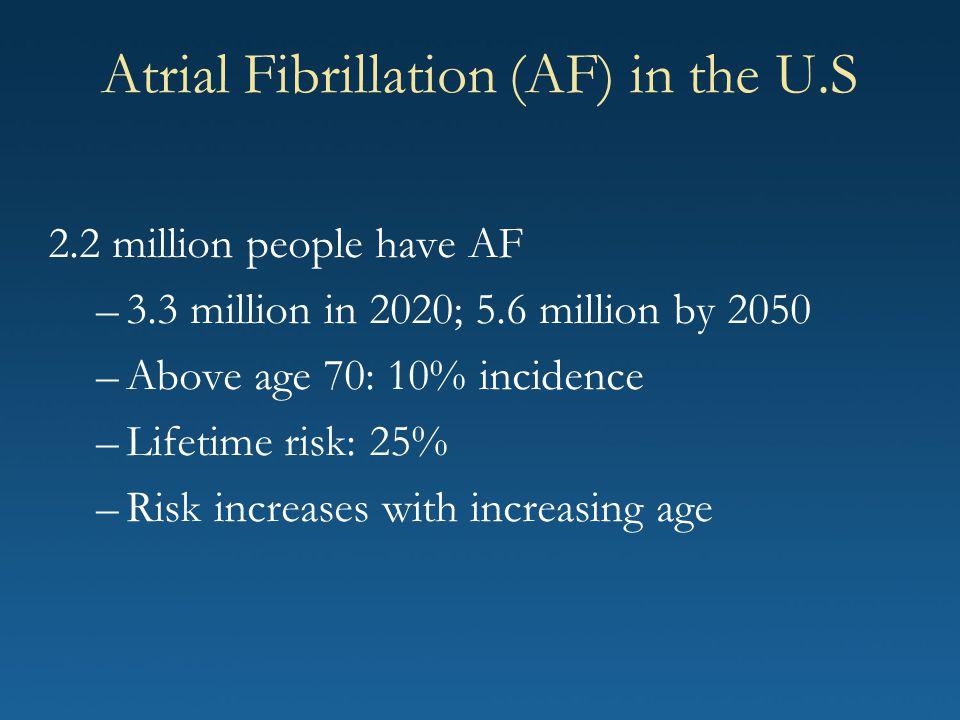 Atrial Fibrillation (AF) in the U.S