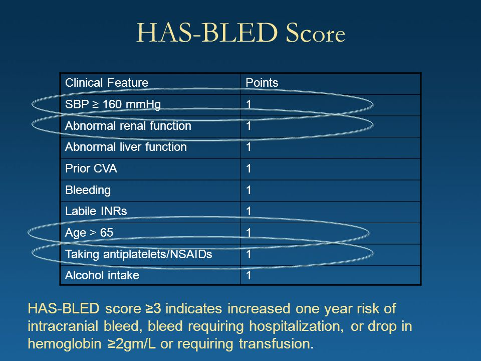 HAS-BLED Score Clinical Feature. Points. SBP ≥ 160 mmHg. 1. Abnormal renal function. Abnormal liver function.