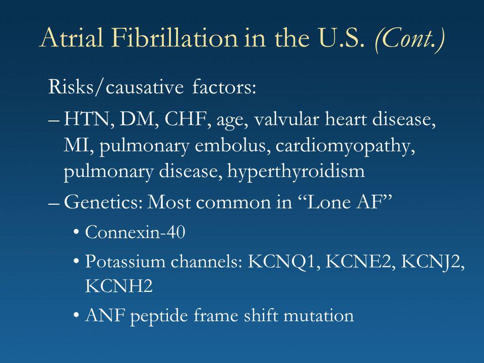 Atrial Fibrillation in the U.S. (Cont.)