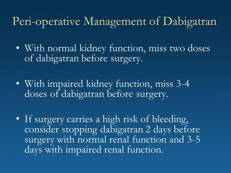 Peri-operative Management of Dabigatran