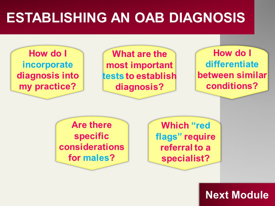 ESTABLISHING AN OAB DIAGNOSIS