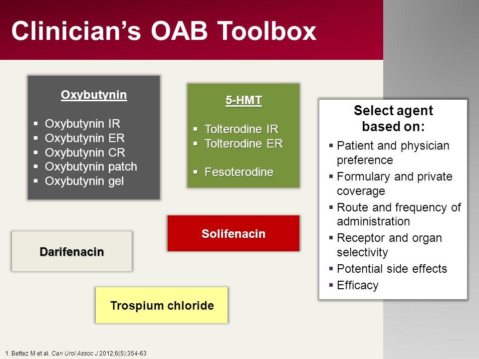 Clinician's OAB Toolbox
