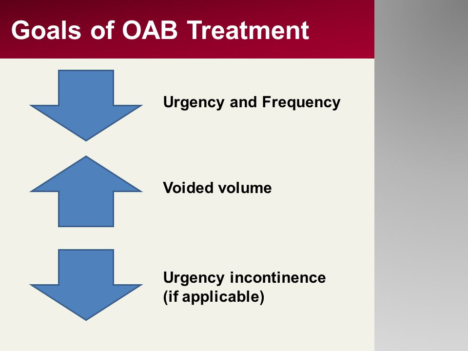 Goals of OAB Treatment Urgency and Frequency Voided volume