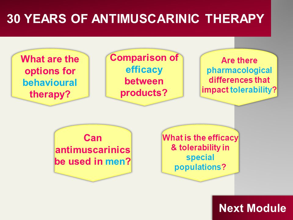 30 YEARS OF ANTIMUSCARINIC THERAPY