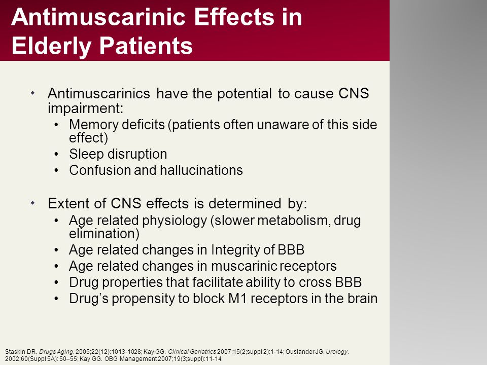 Antimuscarinic Effects in Elderly Patients