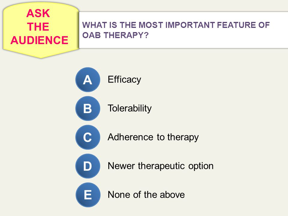 A B C D E ASK THE AUDIENCE Efficacy Tolerability Adherence to therapy