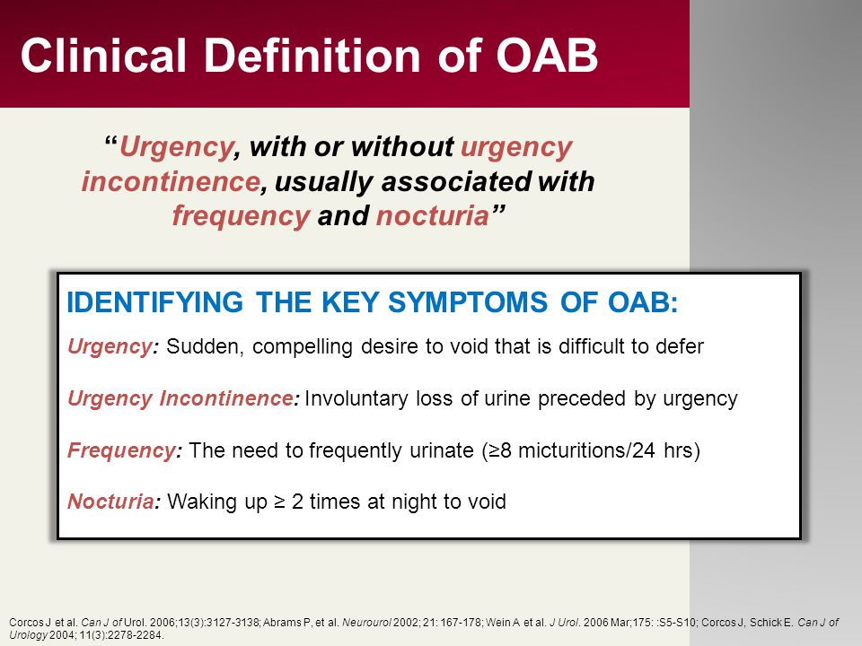Clinical Definition of OAB