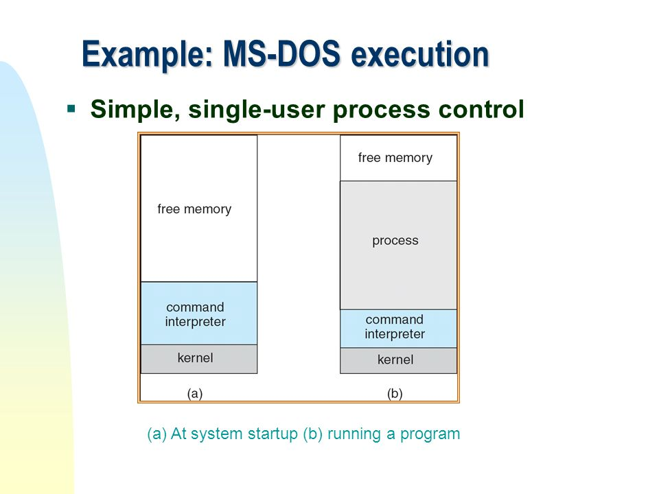 Example: MS-DOS execution