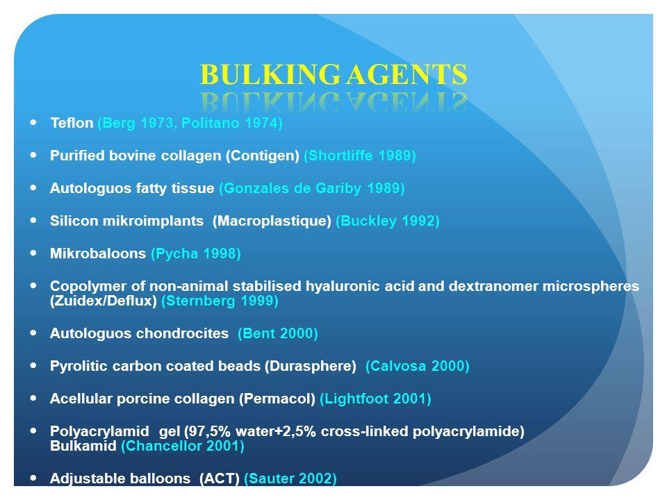 BULKING AGENTS Teflon (Berg 1973, Politano 1974)