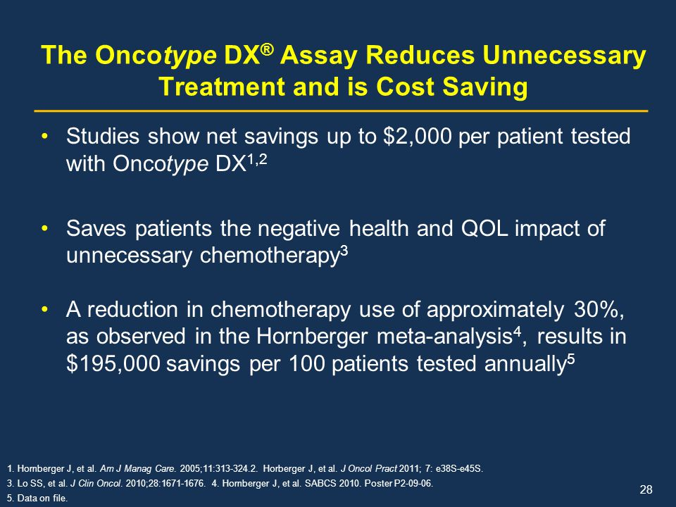 The Oncotype DX® Assay Reduces Unnecessary Treatment and is Cost Saving