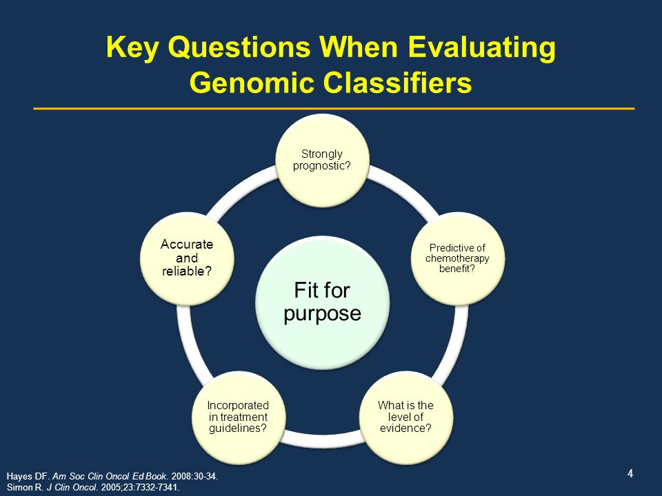 Key Questions When Evaluating Genomic Classifiers