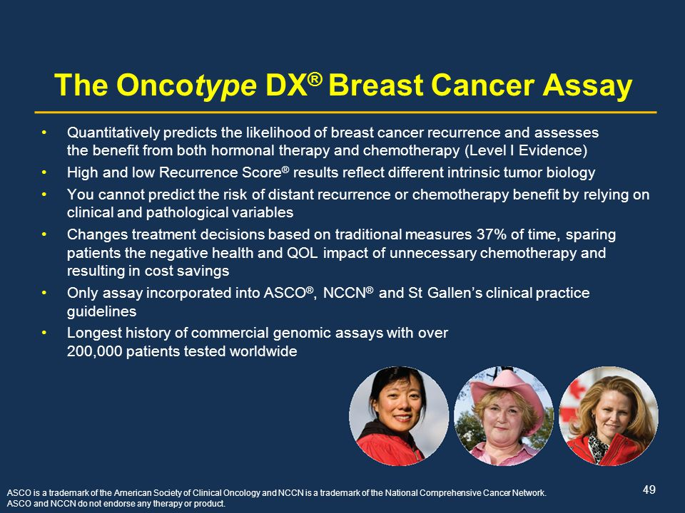 The Oncotype DX® Breast Cancer Assay