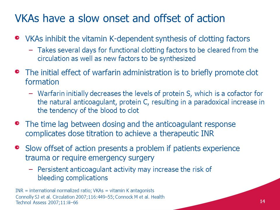 VKAs have a slow onset and offset of action