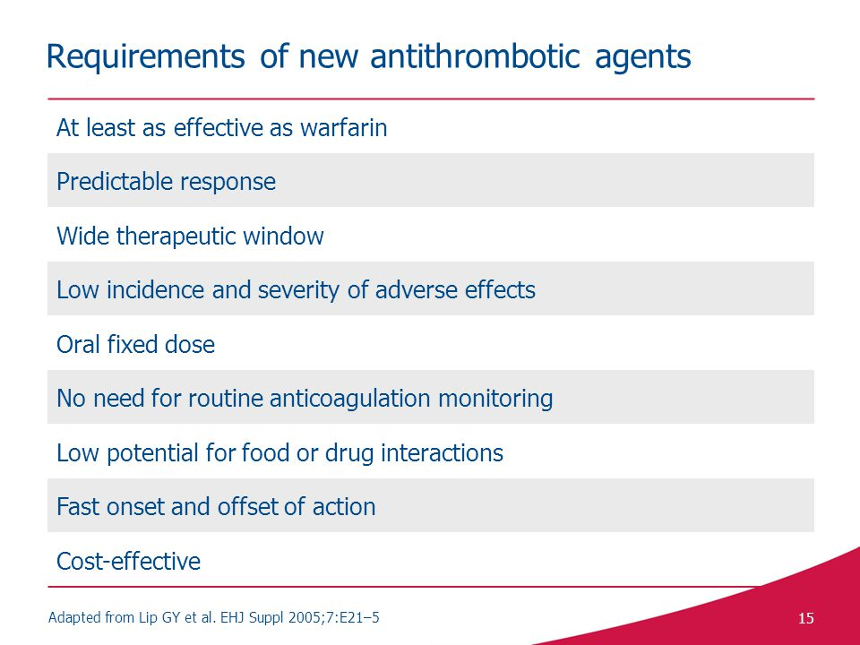 Requirements of new antithrombotic agents