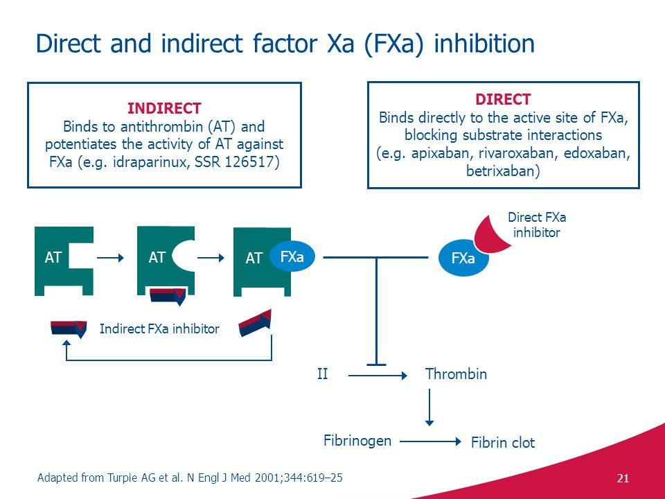 Direct and indirect factor Xa (FXa) inhibition