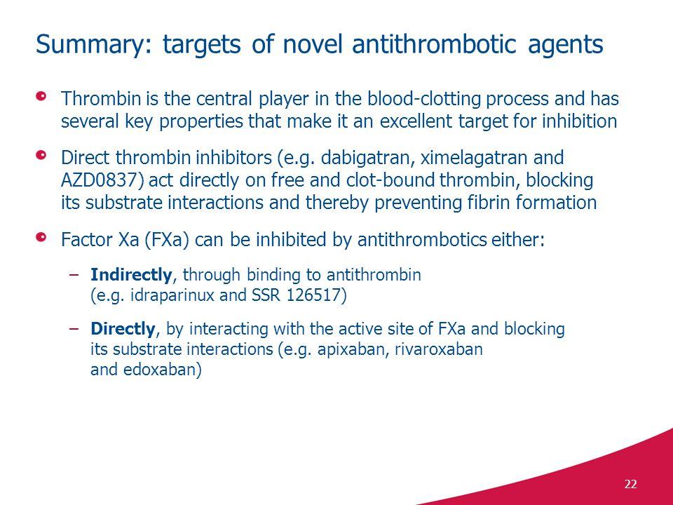 Summary: targets of novel antithrombotic agents