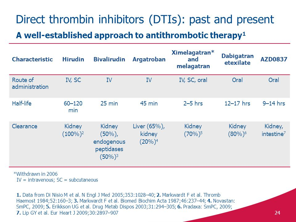Direct thrombin inhibitors (DTIs): past and present