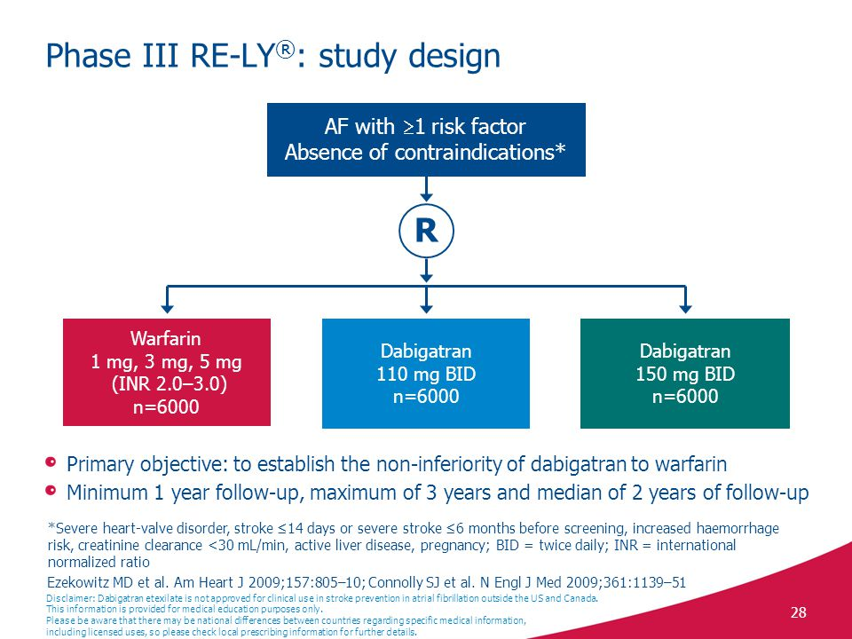 Phase III RE-LY®: study design