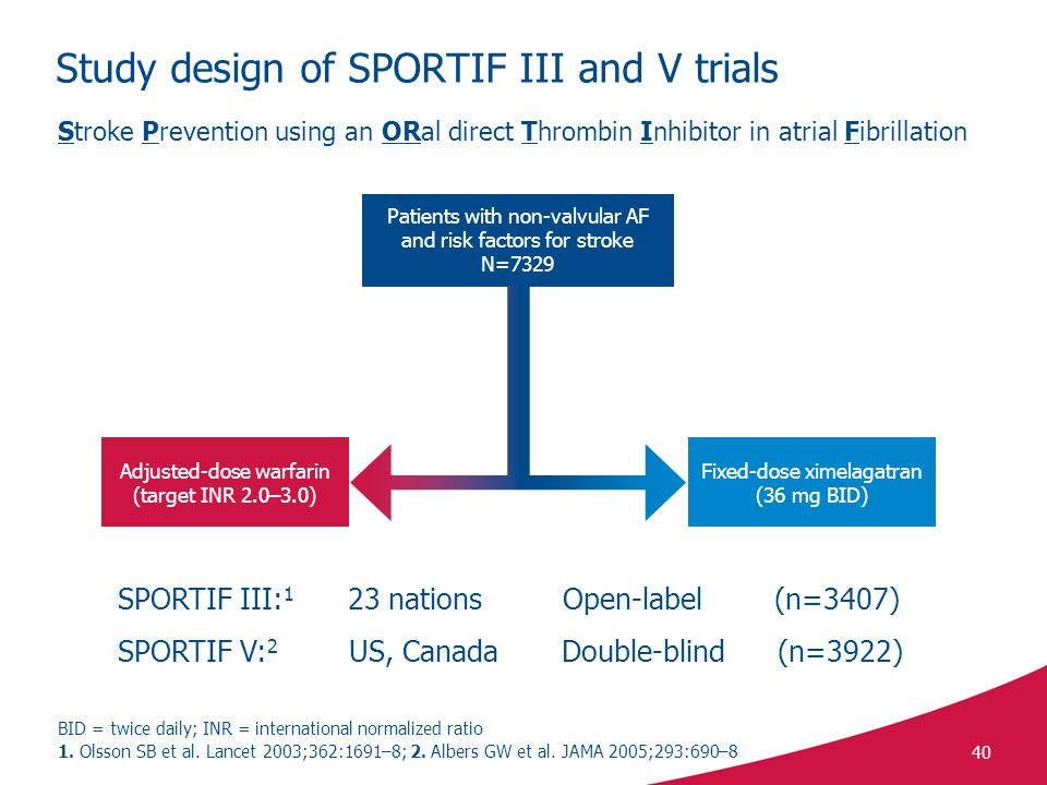 Study design of SPORTIF III and V trials