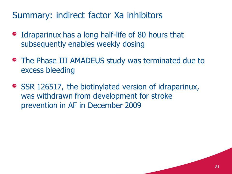 Summary: indirect factor Xa inhibitors
