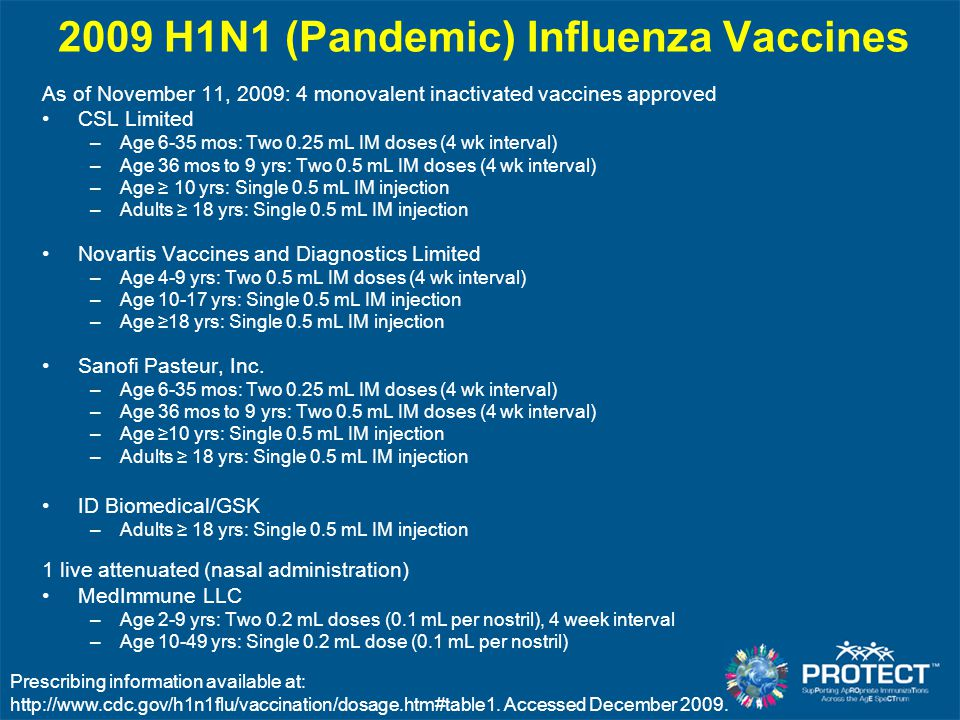 2009 H1N1 (Pandemic) Influenza Vaccines