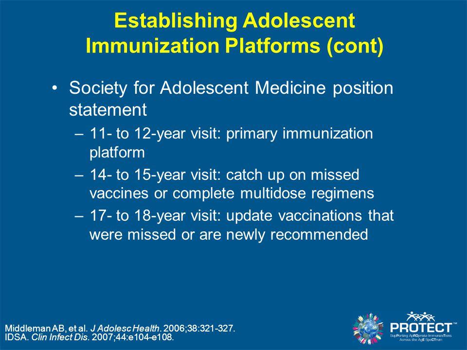 Establishing Adolescent Immunization Platforms (cont)