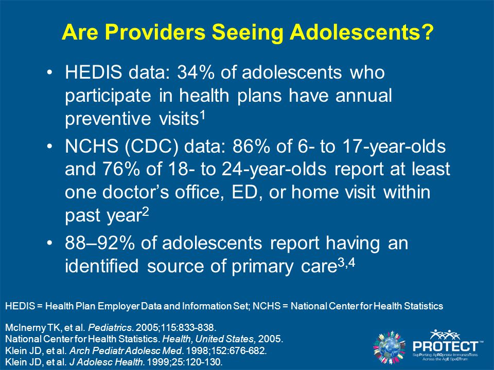 Are Providers Seeing Adolescents