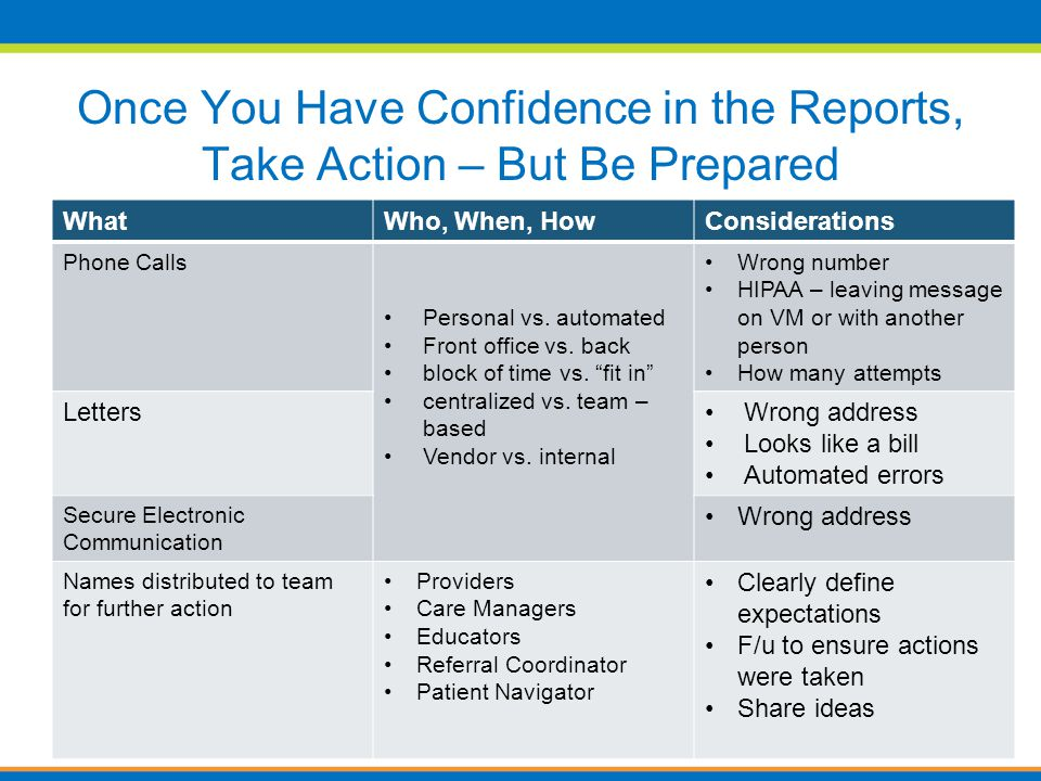 Once You Have Confidence in the Reports, Take Action – But Be Prepared