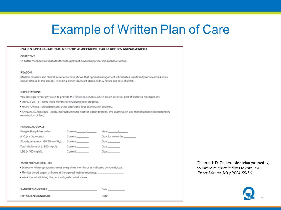 Example of Written Plan of Care
