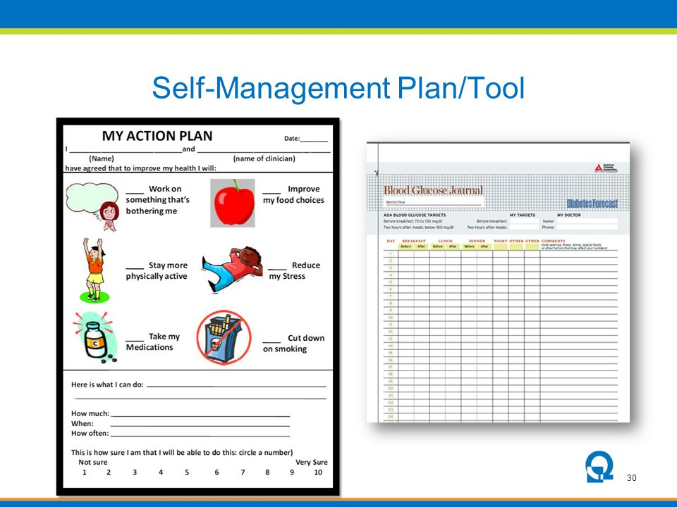 Self-Management Plan/Tool