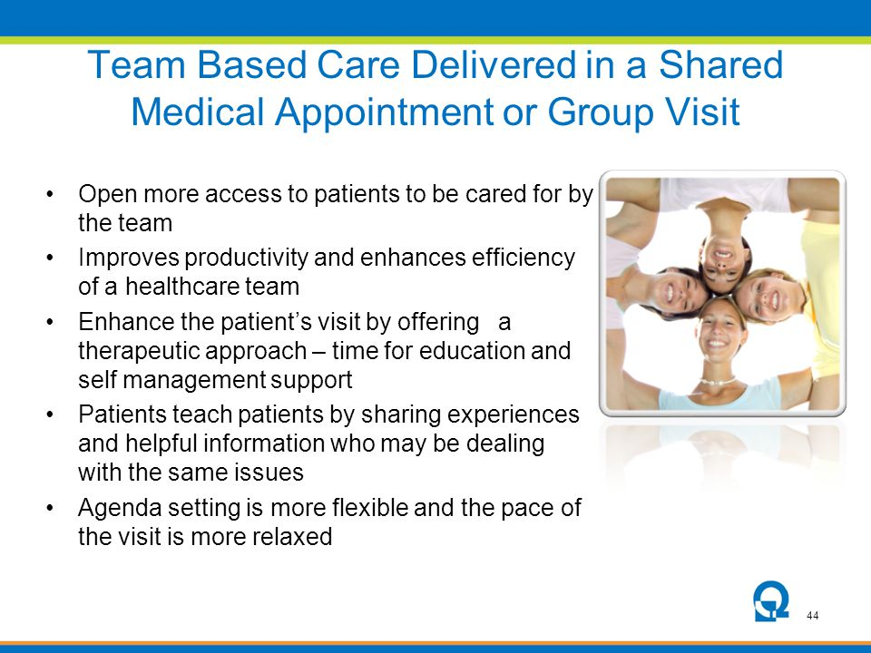 Team Based Care Delivered in a Shared Medical Appointment or Group Visit