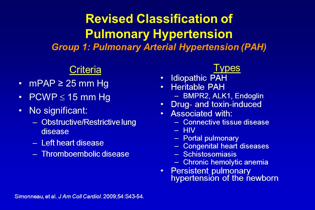 Revised Classification of Pulmonary Hypertension Group 1: Pulmonary Arterial Hypertension (PAH)