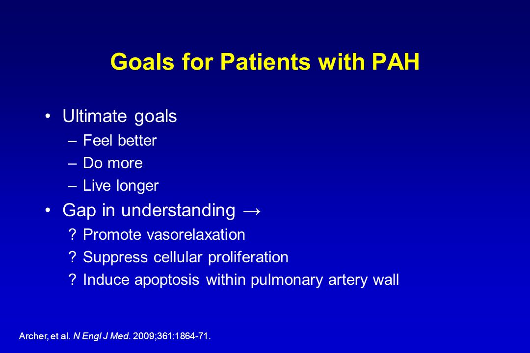 Goals for Patients with PAH