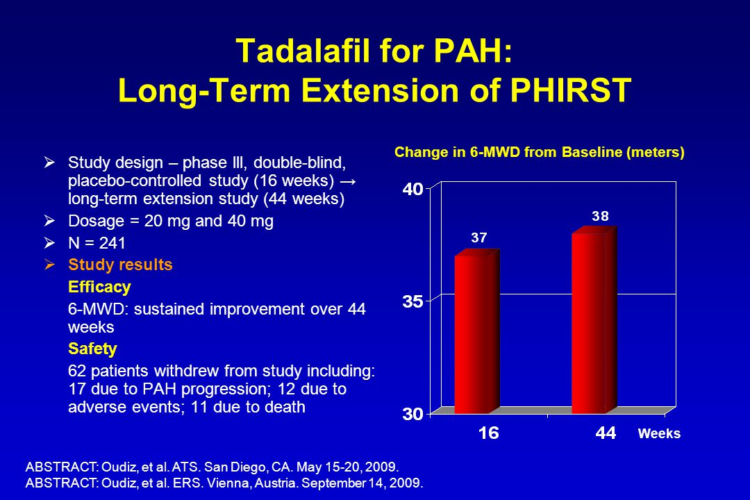 Tadalafil for PAH: Long-Term Extension of PHIRST