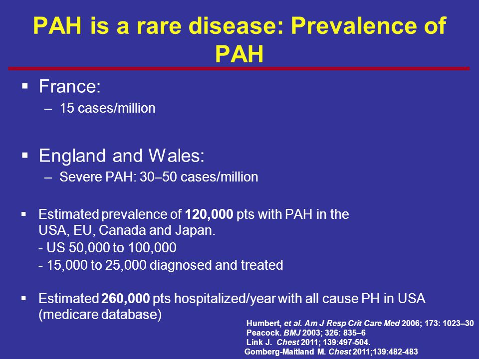 PAH is a rare disease: Prevalence of PAH