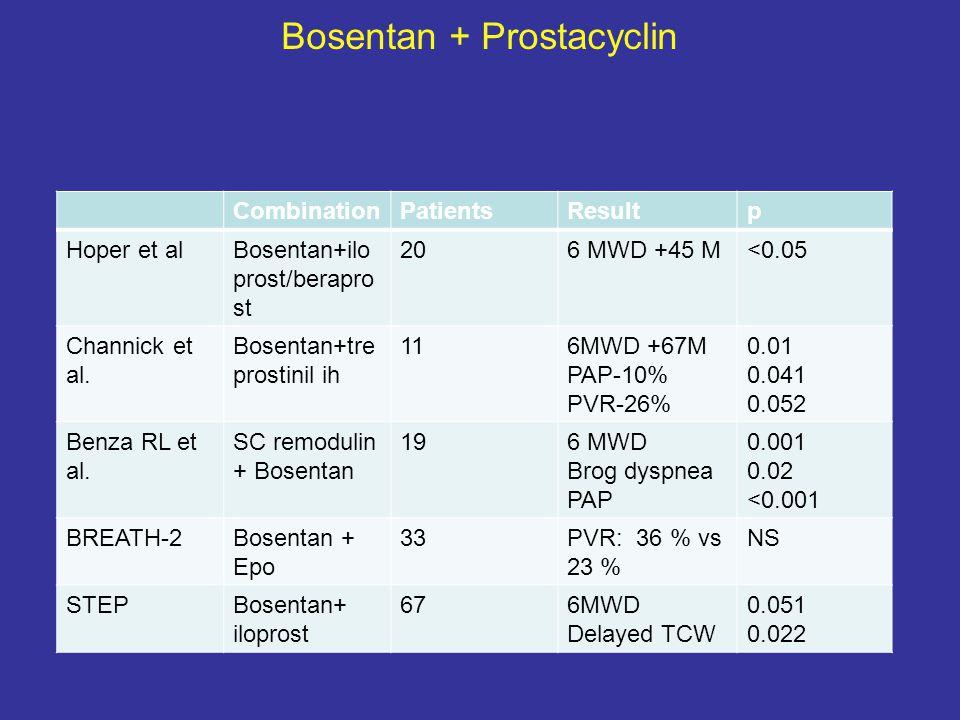 Bosentan + Prostacyclin