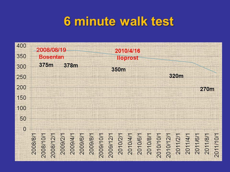 6 minute walk test 2008/08/19 Bosentan 2010/4/16 Iloprost 375m 378m