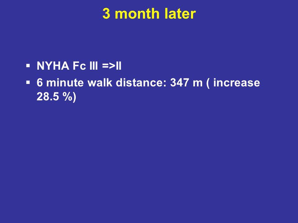 3 month later NYHA Fc III =>II