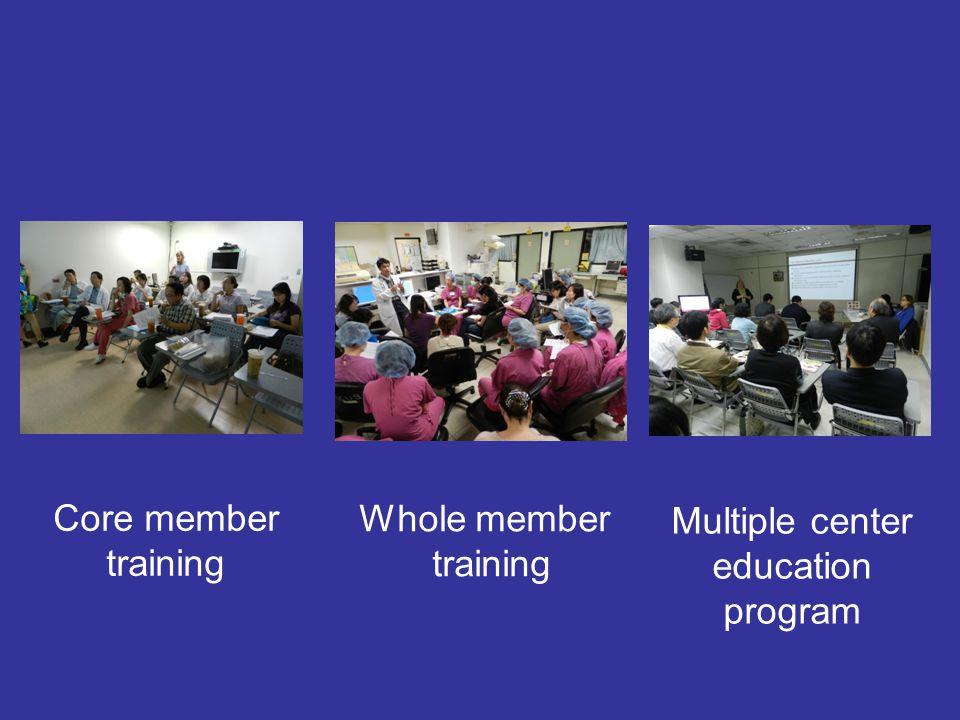 Core member training Whole member training Multiple center education program