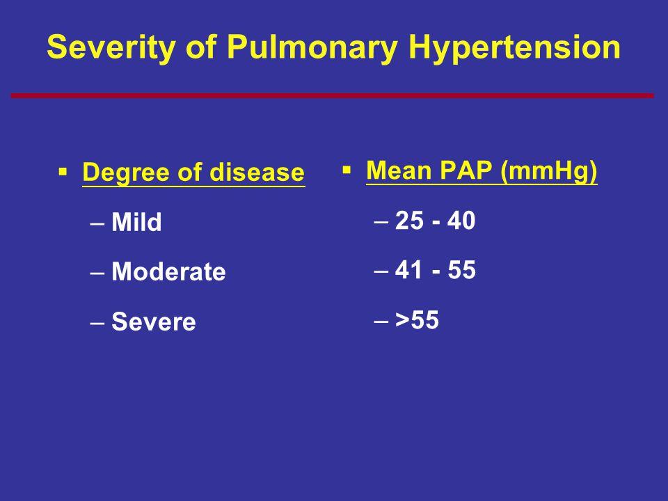 Severity of Pulmonary Hypertension