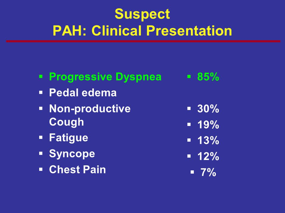 Suspect PAH: Clinical Presentation
