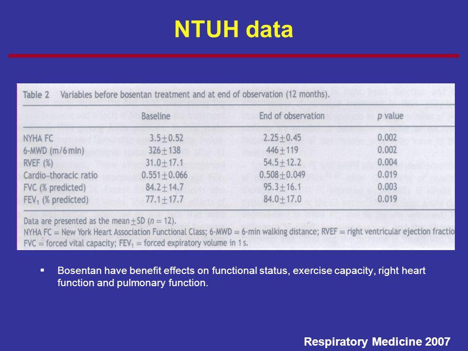 NTUH data Respiratory Medicine 2007
