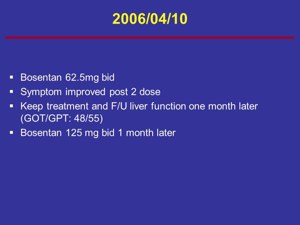 2006/04/10 Bosentan 62.5mg bid Symptom improved post 2 dose