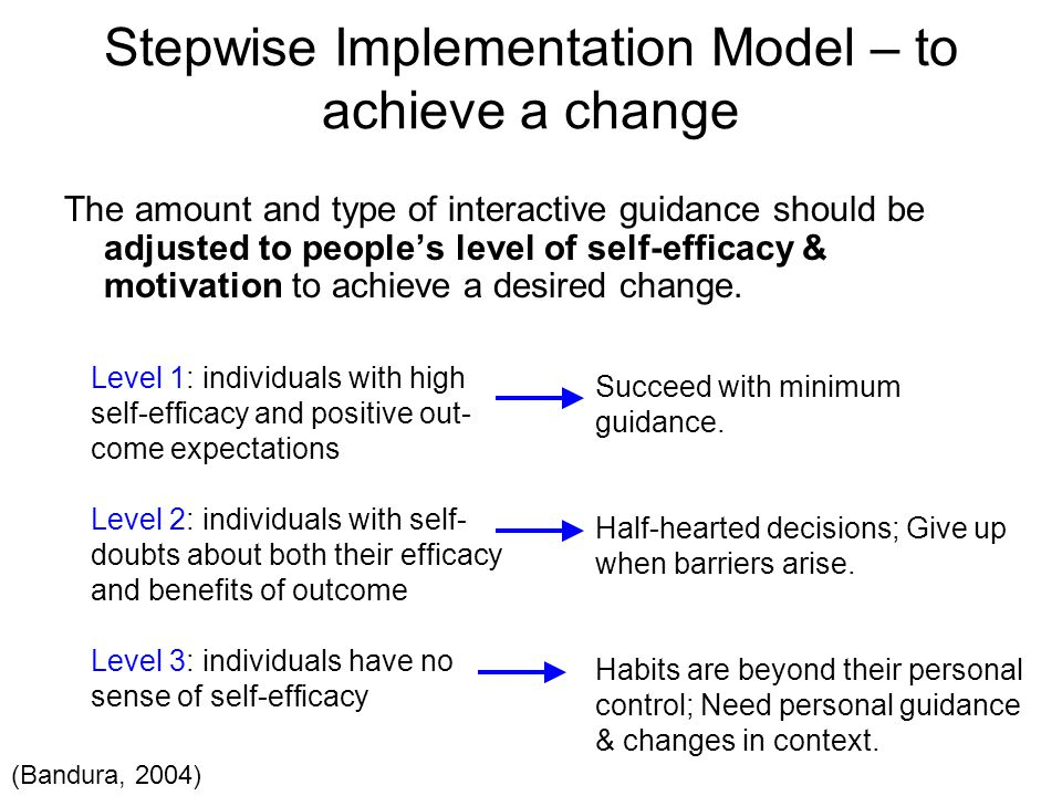 Stepwise Implementation Model – to achieve a change