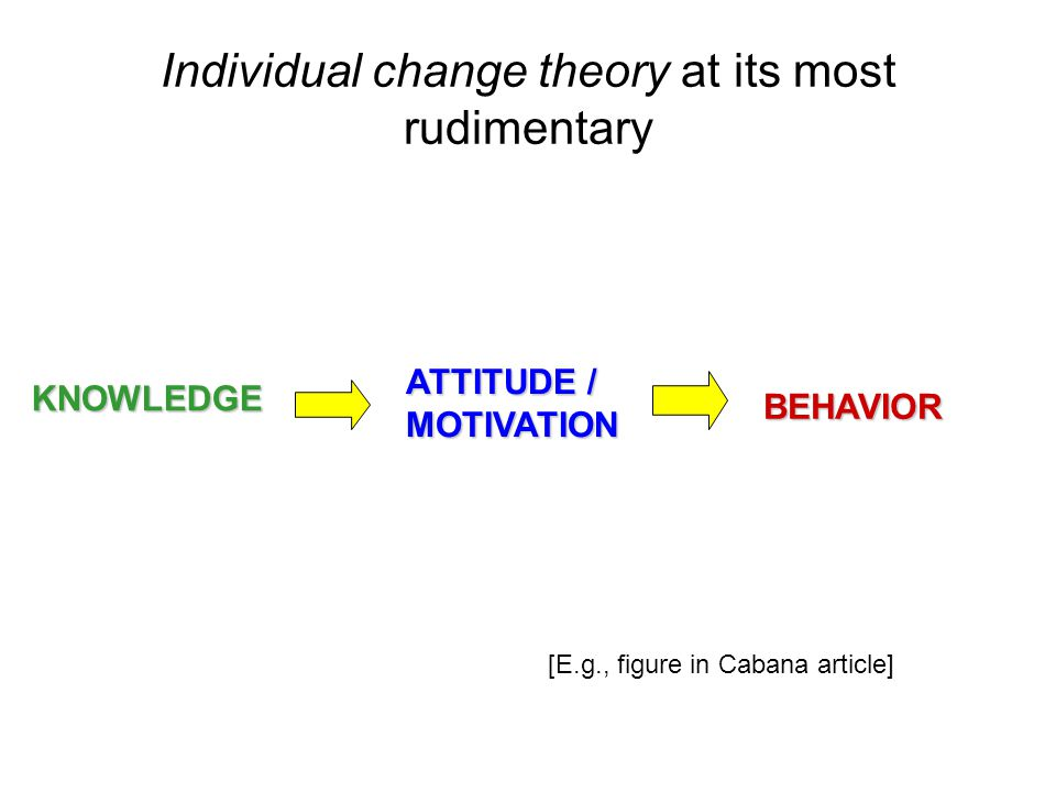 Individual change theory at its most rudimentary