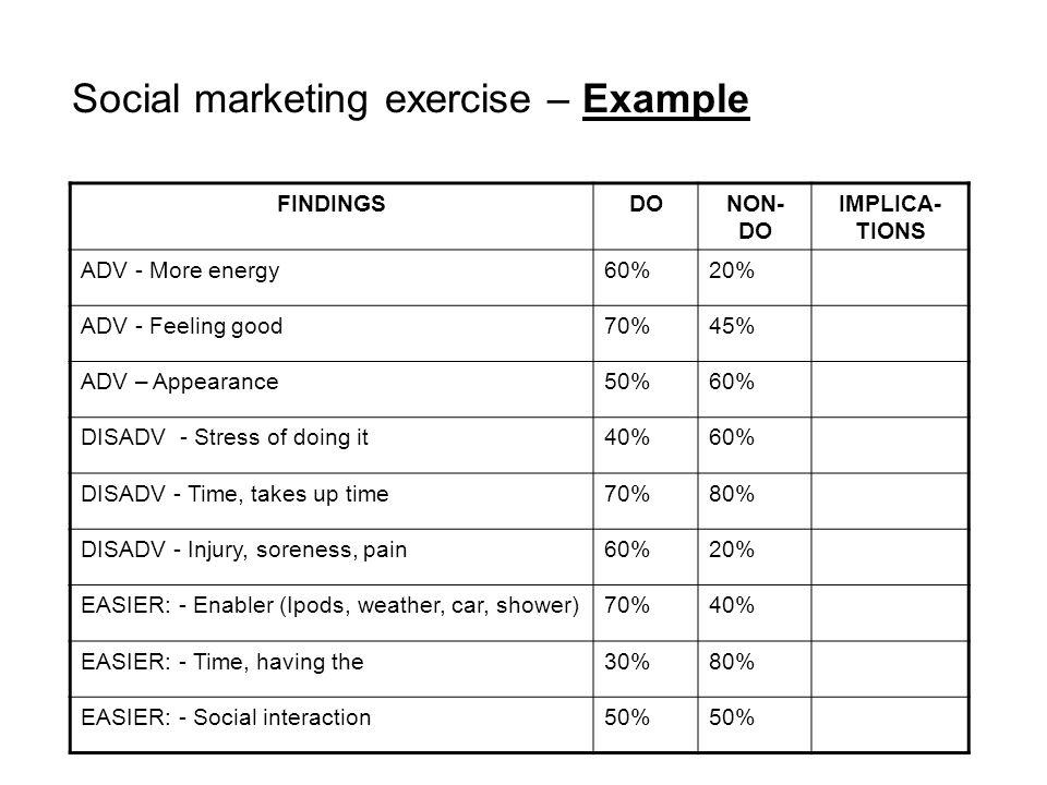 Social marketing exercise – Example