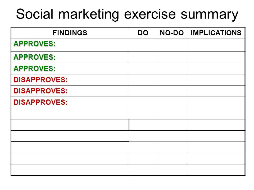 Social marketing exercise summary