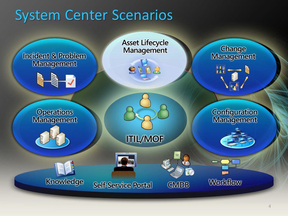 System Center Scenarios