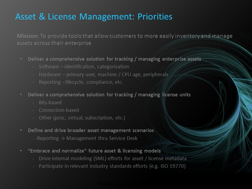 Asset & License Management: Priorities