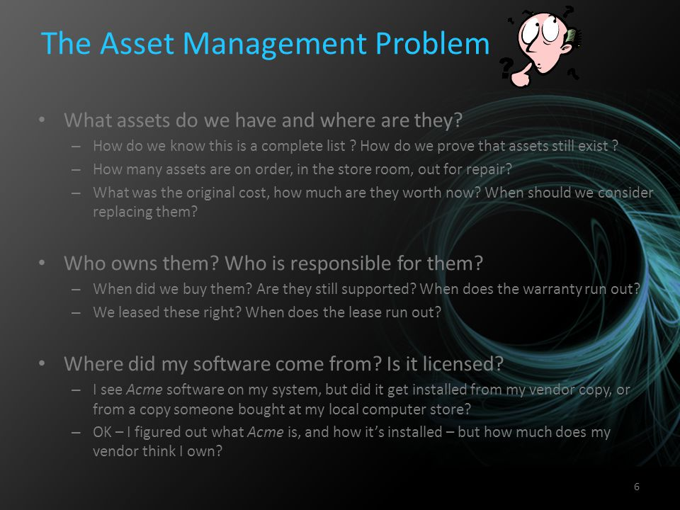 The Asset Management Problem